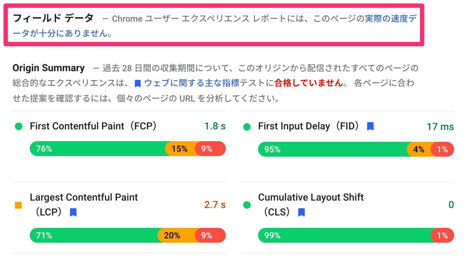 Chrome ユーザー エクスペリエンス レポートには、このページの実際の速度データが十分にありません。