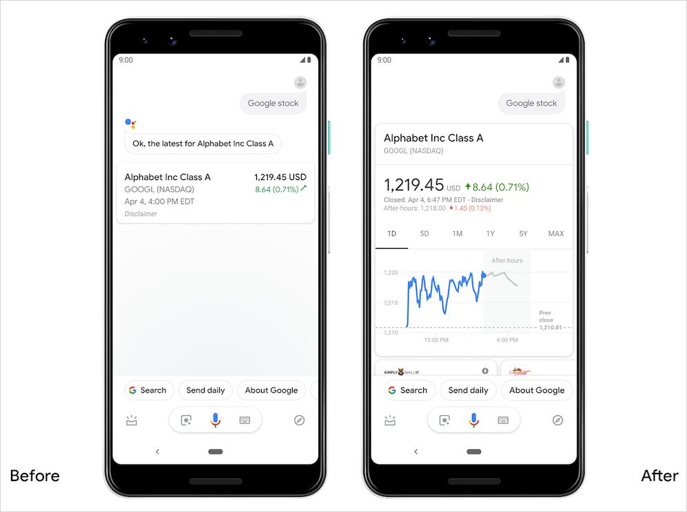 株価の結果