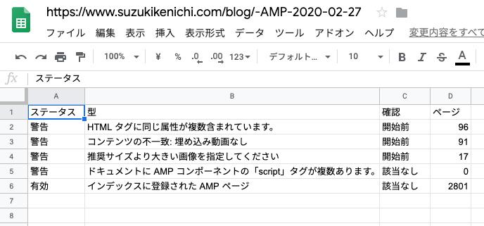 AMP ステータス レポート