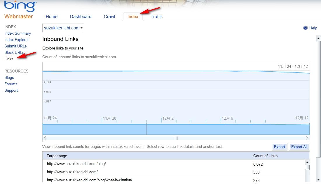 Bingウェブマスターツールにバックリンクレポートが登場 | 海外SEO情報ブログ