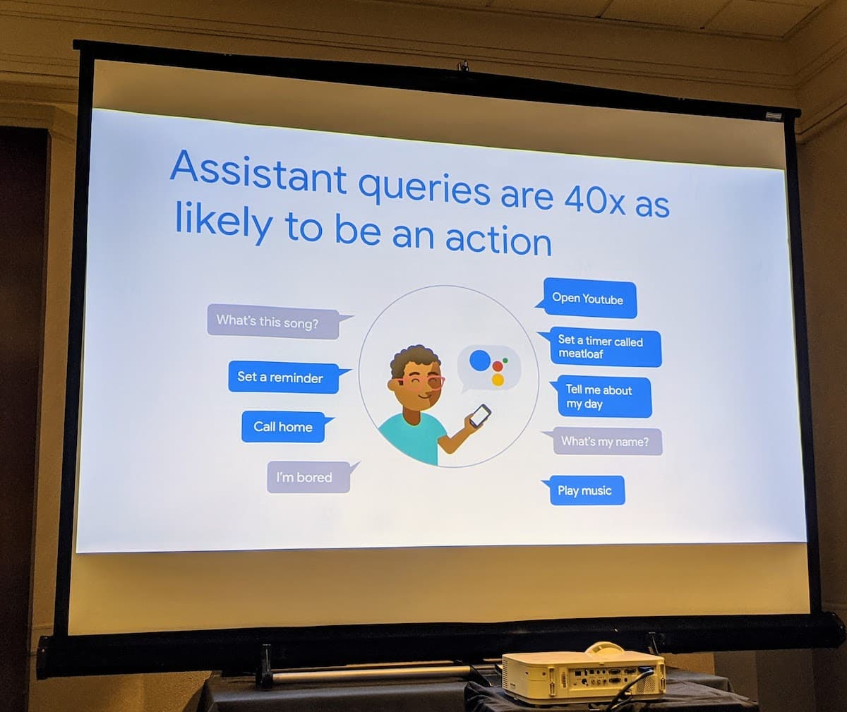 Assistant queries are 200x more conversational than Search.