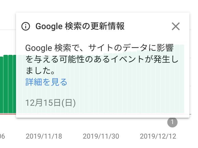 12 月 15 日 Google 検索の更新情報