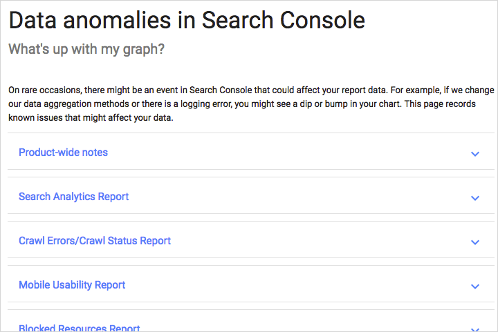 Data anomalies in Search Console