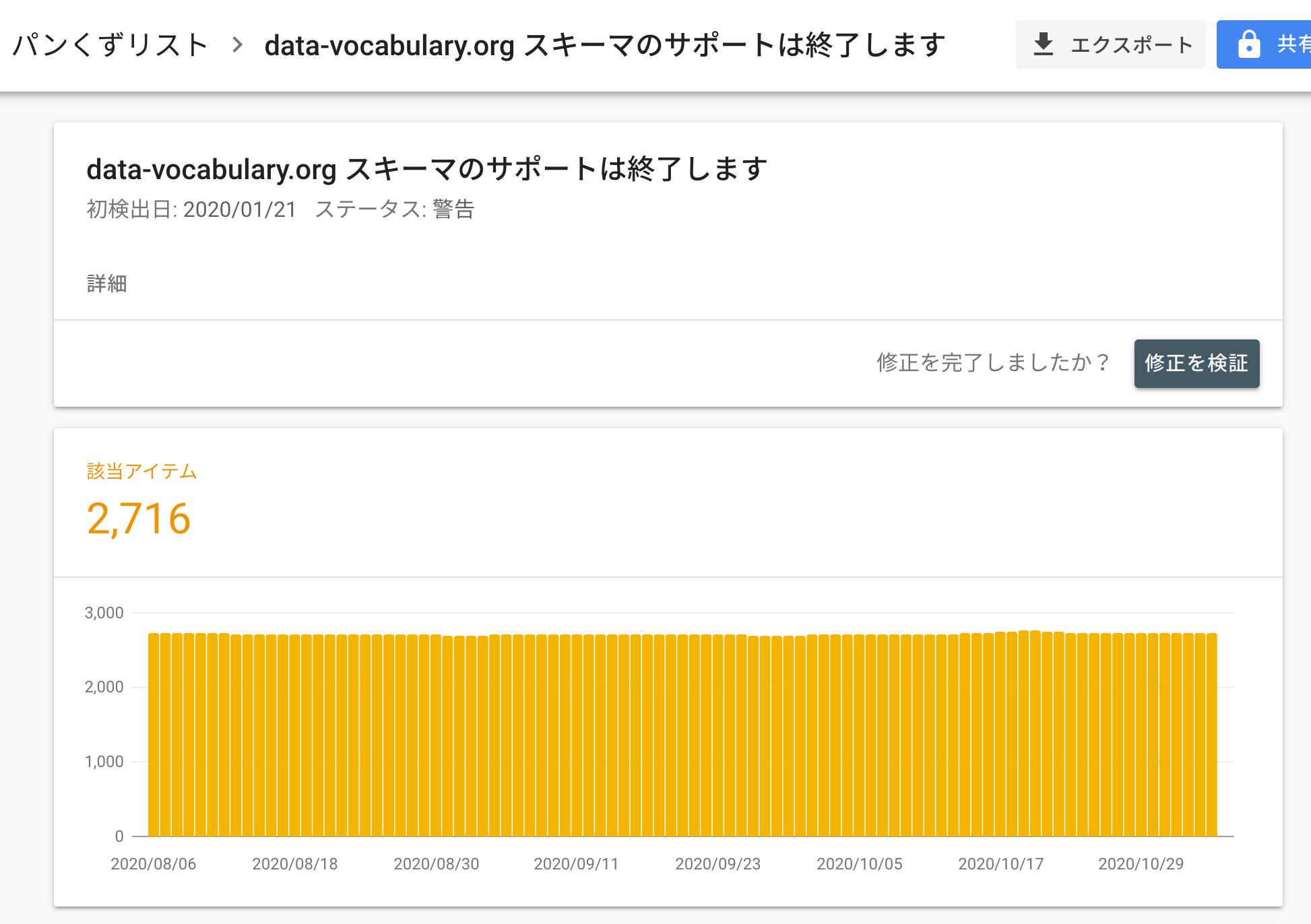 data-vocabulary.org スキーマのサポートは終了します