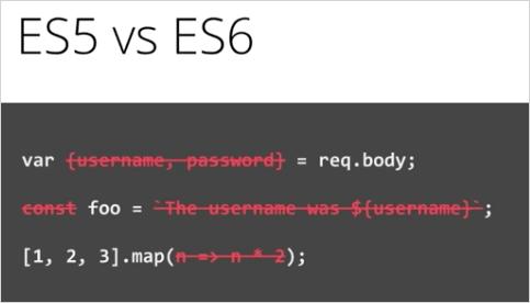 WRS がサポートしていない ES6 の機能