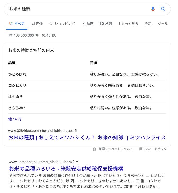 Google 検索の強調スニペット