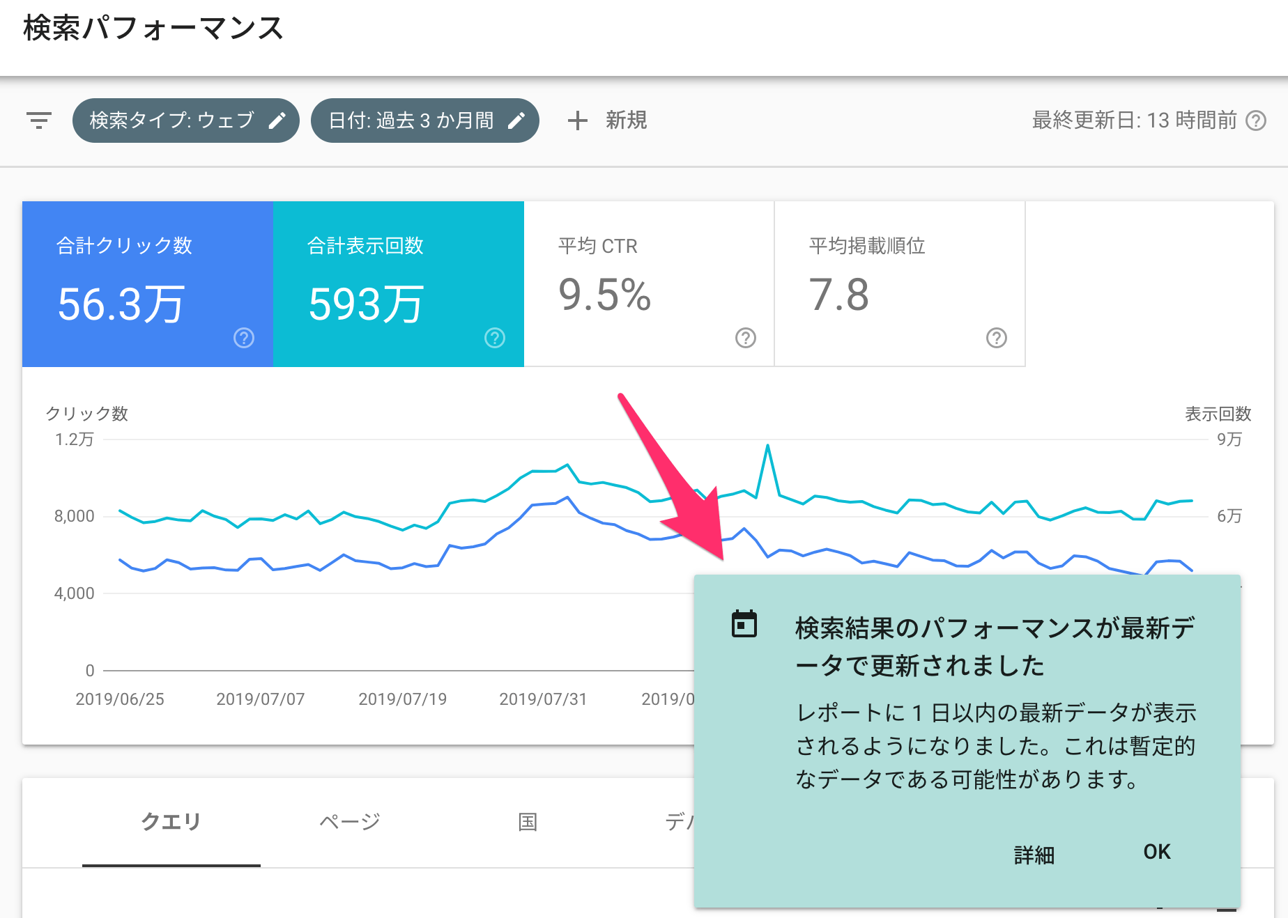 検索結果のパフォーマンスが最新データで更新されました