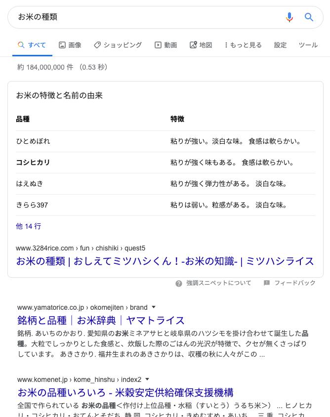 [お米の種類] の強調スニペット