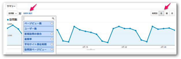 Googleアナリティクスの指数比較と集計単位選択