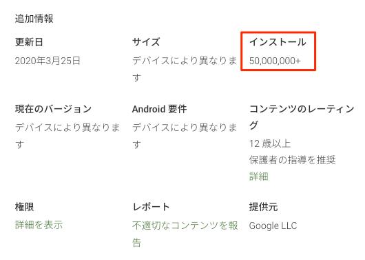 Google ポッドキャストアプリのダウンロード数