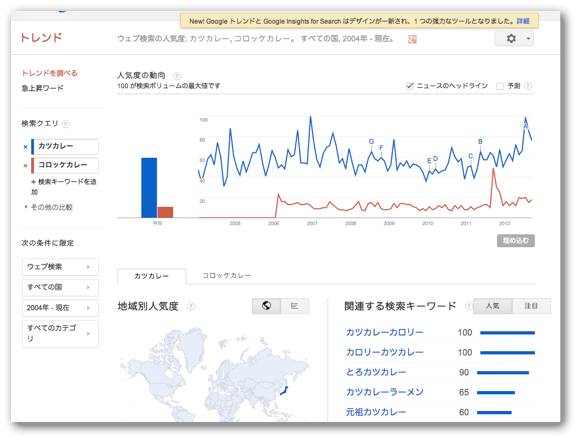 Insihgts for Searchを統合したGoogle