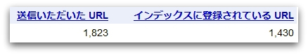 Googleウェブマスターツールでのインデックス数