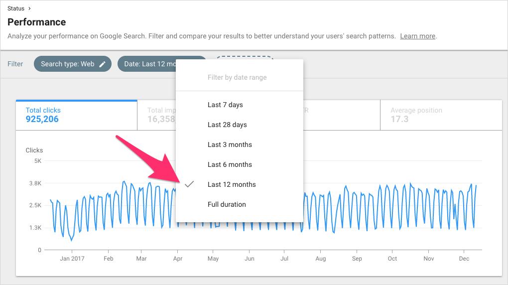 12か月分の検索アナリティクスデータ