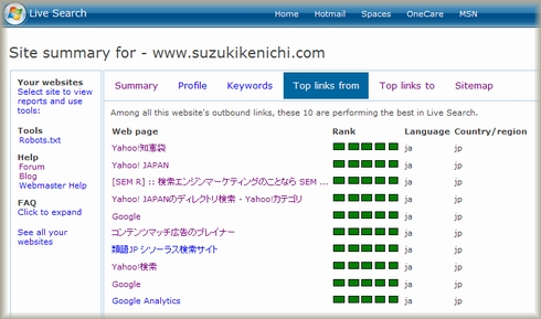 Live Seach Webmaster Top Links From
