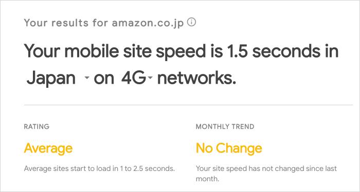 Amazon の Test My Site 結果