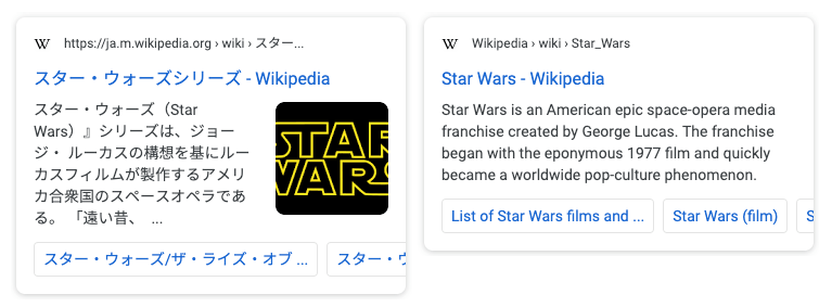 URL の違い