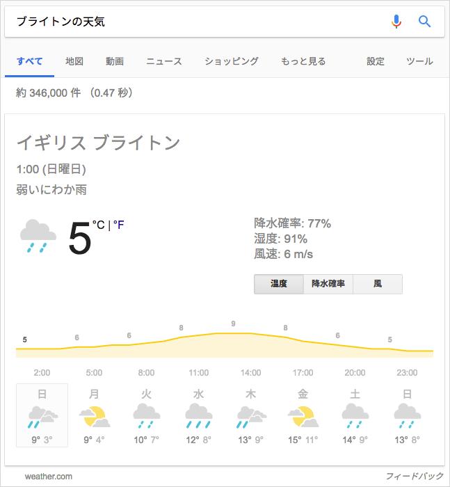 ブライトンの天気