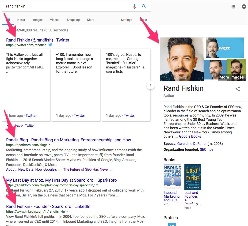ランドの検索結果