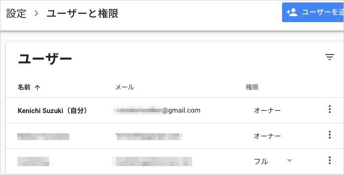ユーザーの権限