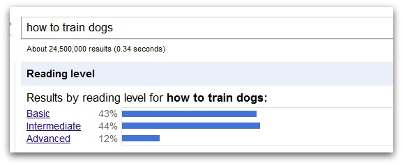 How to train dogsのReading Level