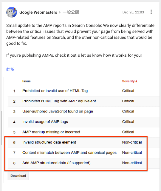 Small update to the AMP reports in Search Console