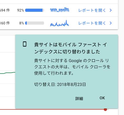 貴サイトはモバイル ファースト インデックスに切り替わりました
