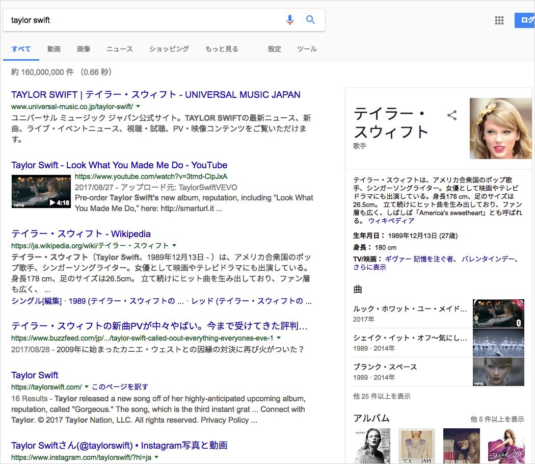 日本の Google で「taylor swift」を検索した結果