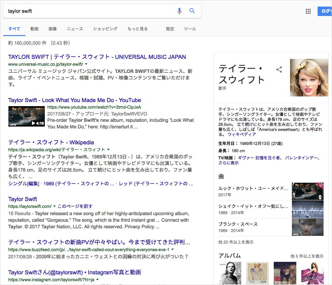 英 Google で「taylor swift」を検索した結果