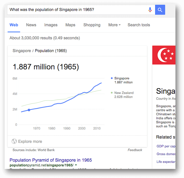What was the population of Singapore in 1965? の検索結果